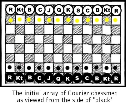 Murray's Courier Chess Array